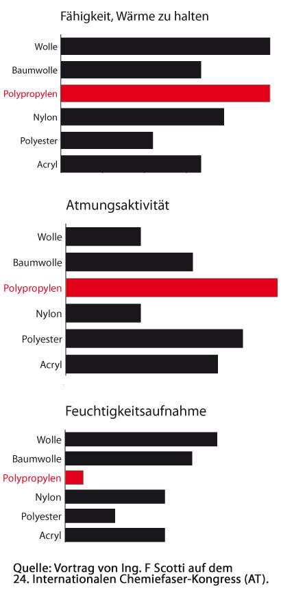 liod_grafiken