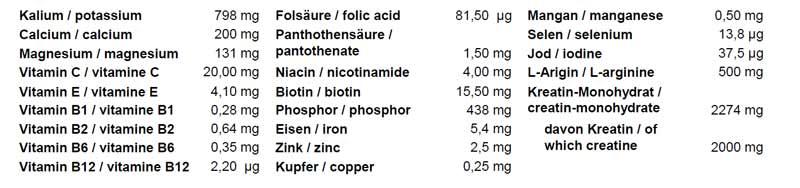 Peronin-Plus-Schoko_vitamine